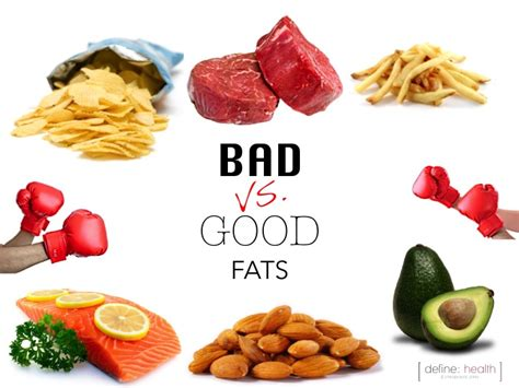 importance of healthy fats fats bad fats weight loss hotline