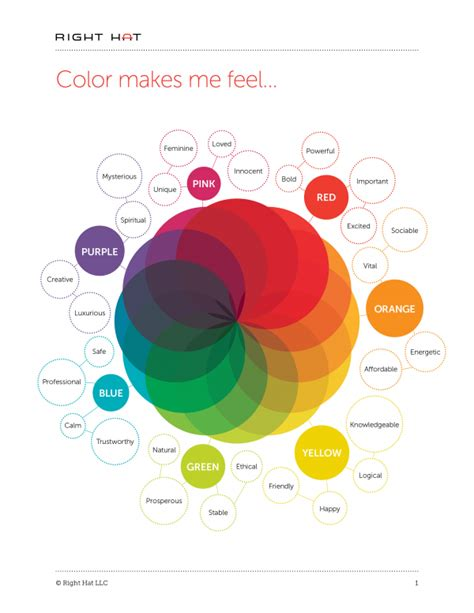 color emotions color emotion guide right hat