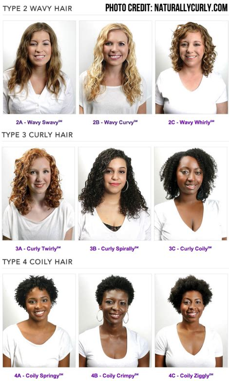 curl pattern hair types what s your type porosity density forcurlssake