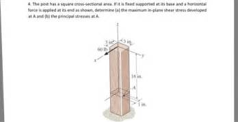 cross sectional area of a square the post has a square cross sectional area if it