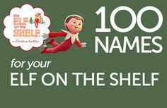 1000 ideas about names on