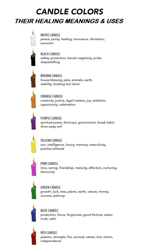candle color meanings candle color healing chart healing energy of color