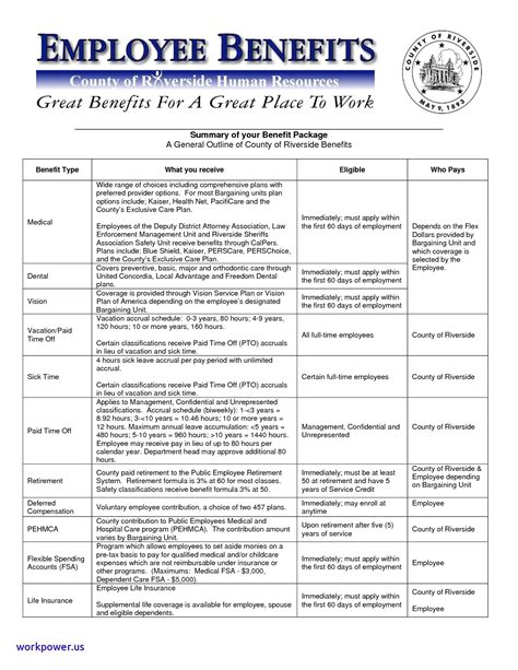 employee benefits package template employee benefits package sle free