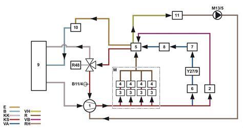 schema circuit graissage moteur