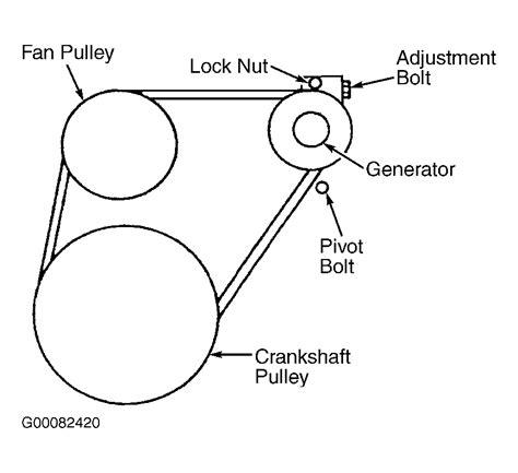 2002 Kia Optima Belt Diagram