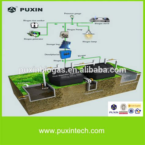 home grey water recycling system biogas plant buy biogas