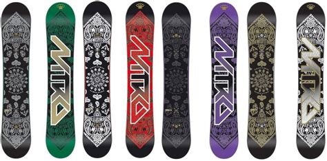 How Do You Find S Boards On Cesear Ortiz S