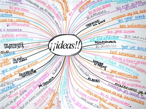imagenes mentales de colores c 243 mo aplicar los mapas mentales y crear ideas en tu