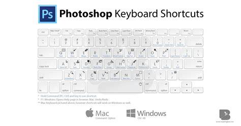 photoshop layout shortcut adobe photoshop keyboard shortcuts pc mac inspiring bee
