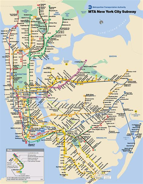 subway system map ten things right now in your room that could only