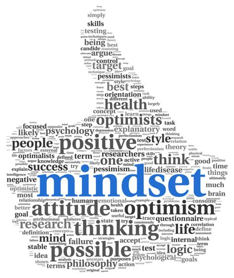 the mindset of retirement success 7 winning strategies to change your books erase these seven toxic words with a growth mindset