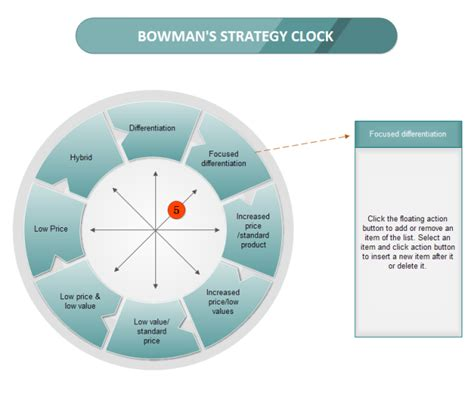 Floor Plan Software Free Download bowman strategy clock free bowman strategy clock templates