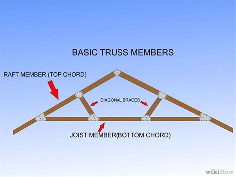 How To Build Trusses For A Garage by How To Build A Simple Wood Truss 14 Steps With Pictures
