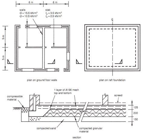 foundation layout video design slip sandwich raft builder s engineer