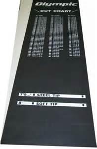 dart floor mat rubber