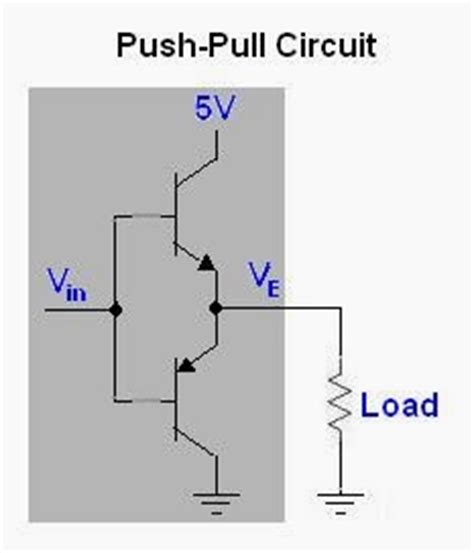open drain pull resistor cary 生活筆記 open drain 與 push pull輸出方式有什麼不一樣