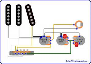 switch wiring diagram for strat free engine image for user manual
