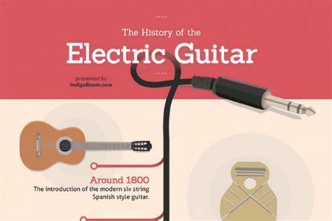 guitar sales 19 fascinating guitar sales statistics brandongaille