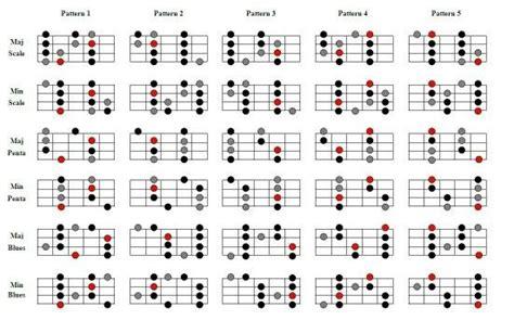 Workshop Sticker Crossword