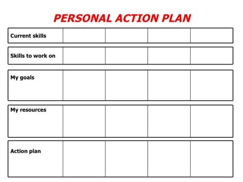 Action Plan Template Sles For Your Inspirations Vatansun Simple Plan Template