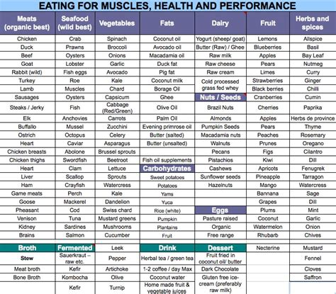 clean diet foods weight loss plan from the 2 day diet