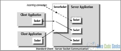 tutorial socket c all categories prioritysim