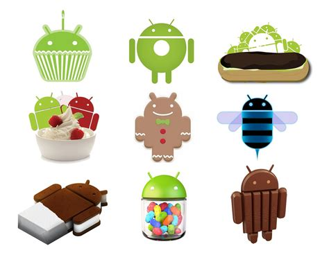android newest version dig out the successful journey of android from version 1 0 to kitkat 4 4 mytechlogy