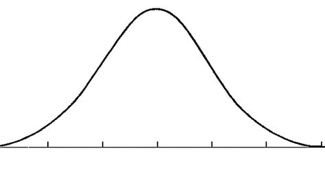 Blank Normal Distribution Curve Sketch Coloring Page Printable Bell Curve