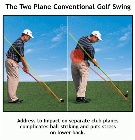 1 plane golf swing do you have a one plane or two plane swing learn about golf