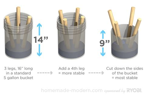 Concrete Stool Diy by Modern Ep8 2 Revisiting The 5 Stool