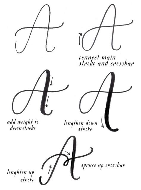 tutorial on lettering 1000 images about calligraphy on pinterest