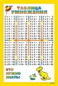 игра таблица умножения на память