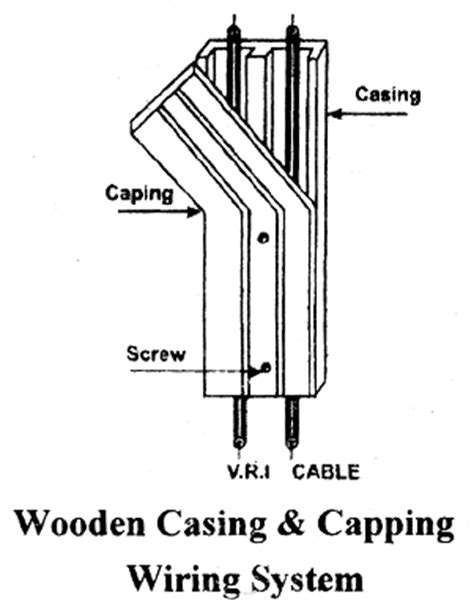 casing and capping wiring system electrical topics wooden casing and capping wiring