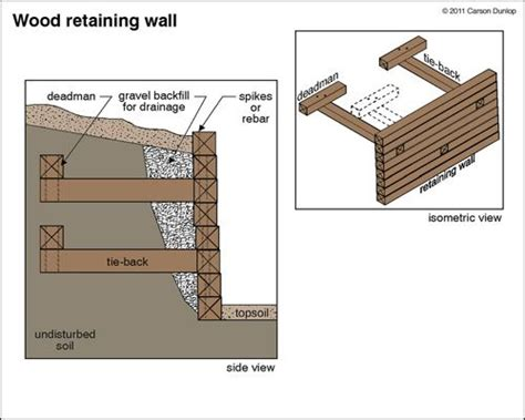 types of layout in building construction retaining walls the ashi reporter inspection news