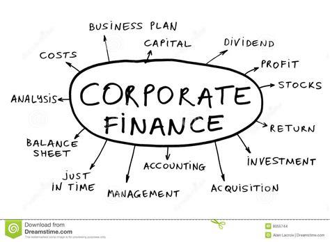 corporate finance jl 12 asli corporate finance stock illustration illustration of