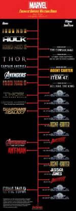 17 best ideas about marvel list on marvel marvel list and