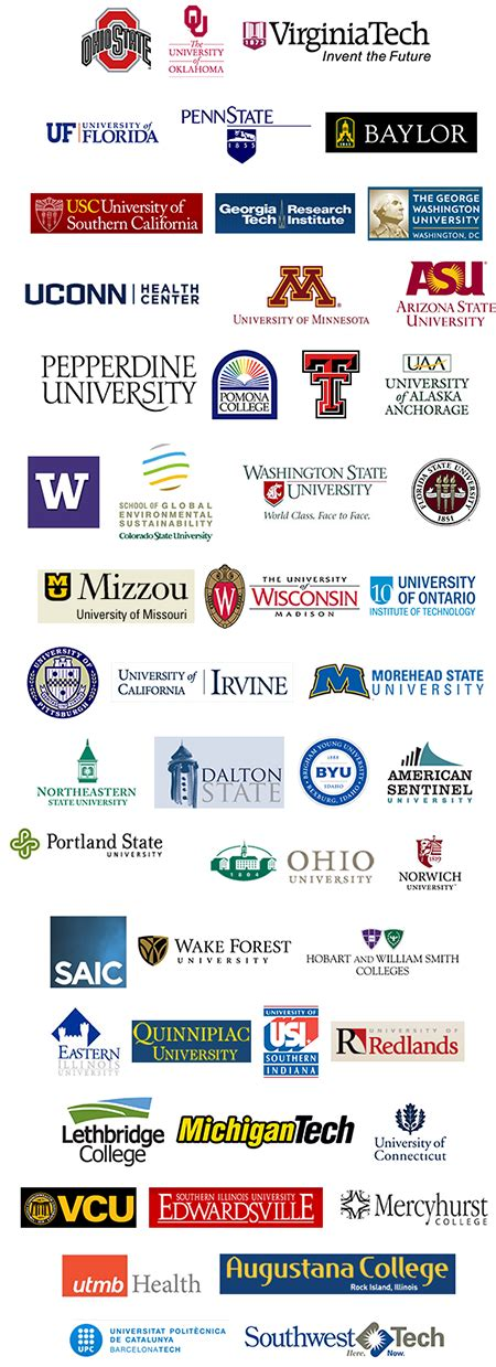 Top 25 Mba Colleges In Usa by 5pm Is A Top Choice Project Management Software For Many