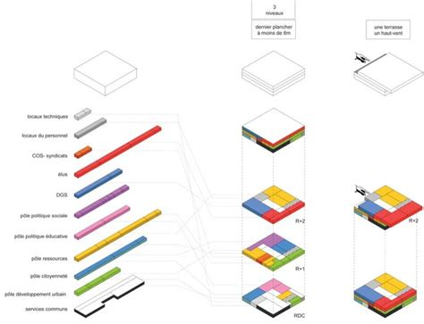 architecture program 17 best images about program analysis on