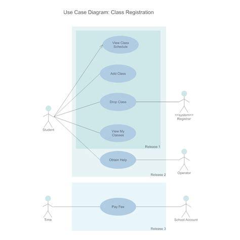 case class registration