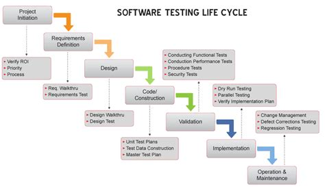 28 circuit diagram testing software 188 166 216 143