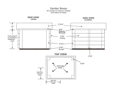 bed in a box plans raised bed gardening handihelp blog