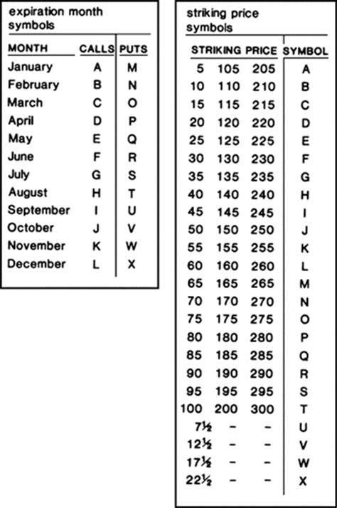 Calendar Abbreviation Related Keywords Suggestions For Month Abbreviations