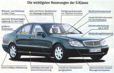 new w220 mercedes s class in the press