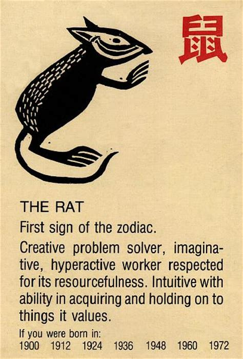 year of the rat first sign of the zodiac