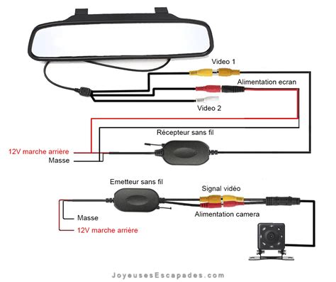 rca cable wiring diagram wiring diagram