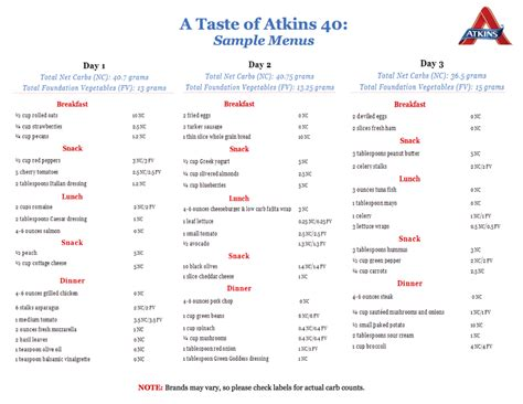 induction phase atkins menu sle meal plan for atkins phase 1 yogurt dip for vegetables