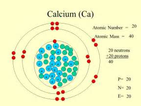Calcium Protons And Neutrons Sodium Na 11 Atomic Number Atomic Mass