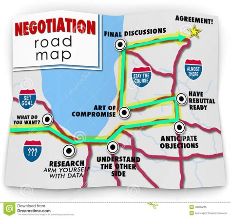 negotiation road map directions agreement common benefit