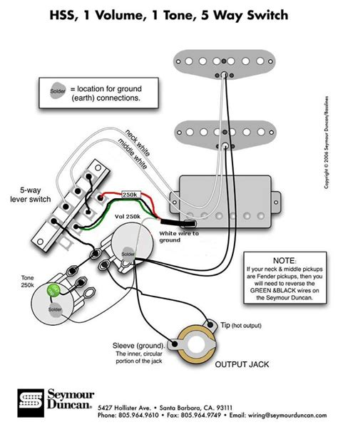 fender american stratocaster hss wiring diagram american
