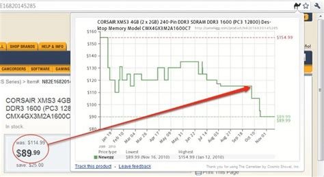 amazon price history chrome firefox price history charts for amazon and newegg